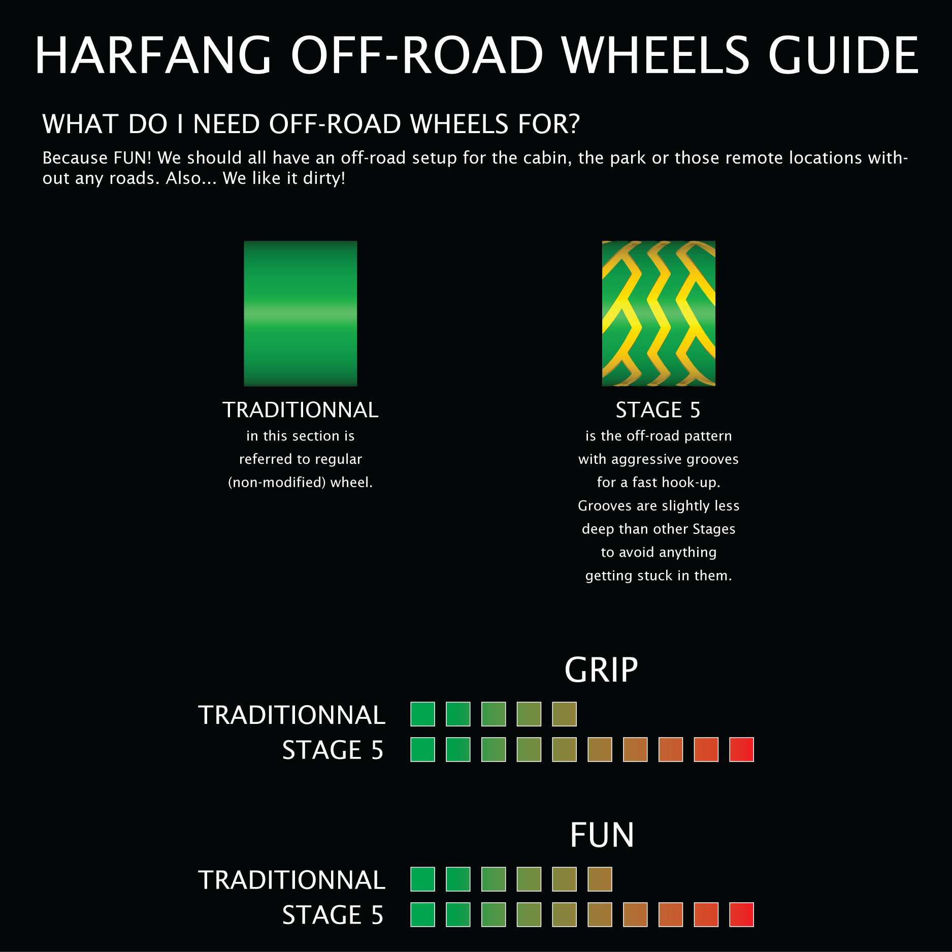 OffRoad-Wheels-Chart